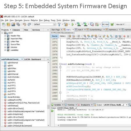 embedded system firmware design